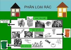 phan loai rac thai nhu the nao cho dung