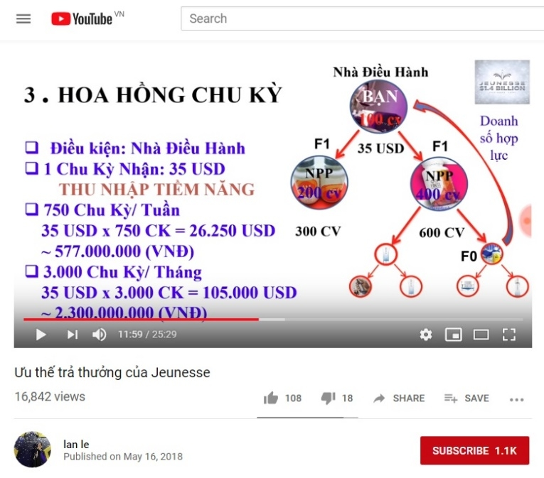 canh bao hoat dong kinh doanh da cap khong phep cua jeunesse