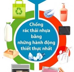 tang cuong quan ly tai su dung tai che giam thieu chat thai nhua