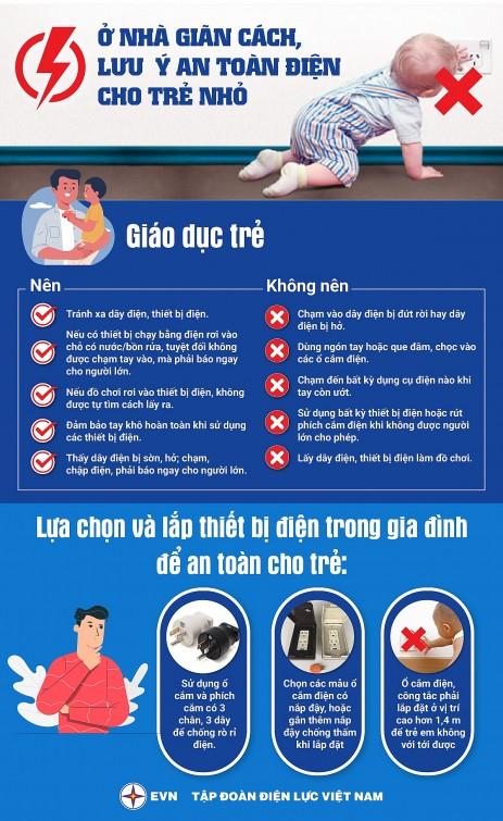 Infographic: Một số khuyến cáo về an toàn điện cho trẻ nhỏ
